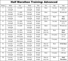nike half marathon training schedule pdf