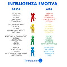 Mental Coach, Psychological Theories, Italian Vocabulary, Psychology Says, School Tool, Self Care Routine, Emotional Intelligence, Art Therapy, Business Quotes