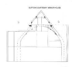 Sutton courteney truss