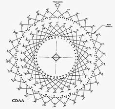 CDAA Antenna is a type, consists of a group of omnidirectional antennas symmetrically spaced about the periphery of a circular reflector screen.