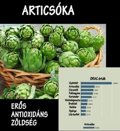 Artichokes are one of the clearest examples of the Fibonacci spiraling - we eat this stuff; does that make us fibbers? Artichoke Season, Growing Artichokes, Purple Cauliflower, Fruits And Veggies, Vegetables, Fresh Beets, Anti Oxidant Foods, Perfect Food, Superfoods