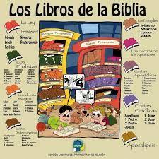 Resultado de imagen de infografias biblia