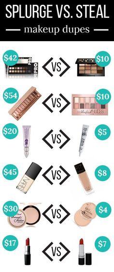 Splurge vs. Steal: 20 Amazing Drugstore Makeup Dupes: