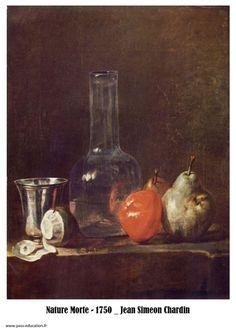 Artistes du 18ème siècle - peintres de la Renaissance
