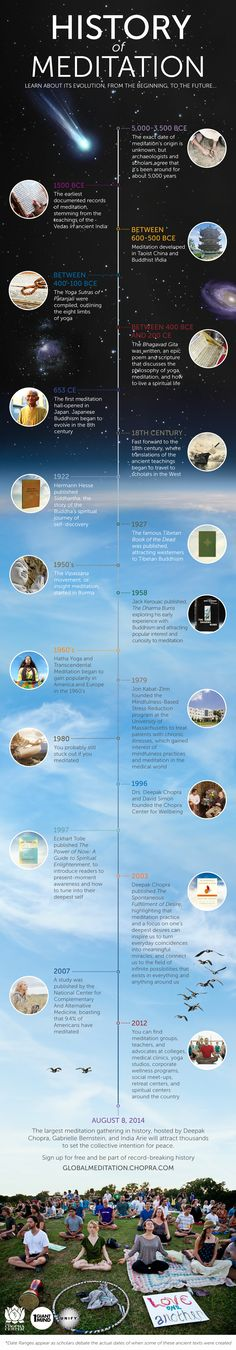 Meditation has been around for thousands of years, in countless forms. Check out this infographic for a visual timeline of the evolution of meditation, from the beginning, and where its future is headed. Meditation: Try it, you just might like it! Easy Meditation, Meditation For Beginners, Meditation Techniques, Meditation Practices, Guided Meditation, Online Meditation, Meditation Benefits, Yoga Benefits, Chakras