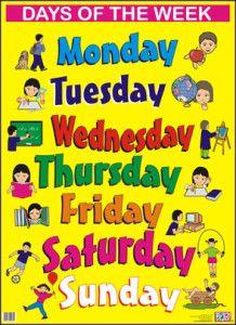 Английский детям и их родителям. Происхождение названий дней недели