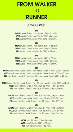 Workout Tips - 7 Day Plans : awesome awesome How to begin running, fitness, weight loss, walker, health - Fit. - All Fitness Fitness Workouts, Fitness Goals, At Home Workouts, Health Fitness, Fitness Plan, Yoga Fitness, Health Diet, Treadmill Workouts, Beginner Cardio Workout