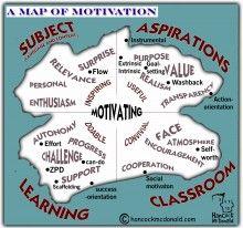 A Map of Motivation video: Hancock McDonald ELT