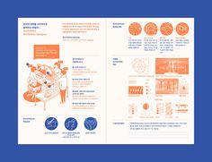 Museum Professionals on Behance Leaflet Design, Booklet Design, Book Design Layout, Menu Design, Dm Poster, Poster Layout, Print Layout, Cv Inspiration, Graphic Design Inspiration