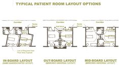 Typical+Patient+Room+Layouts