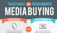 Programmatic Media Buying Programmatic media buying is all over the digital marketing sphere. What are the key differences between programm