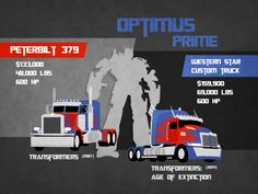 How has Optimus Prime changed from the first Transformers movie to Transformers: Age of Extinction?
