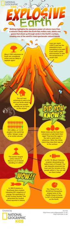 Cool Volcano Infographic