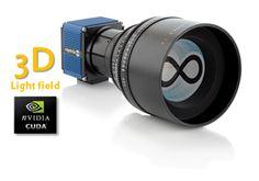 Raytrix-R29 3D lightfield-camera - Up to 7.25 megapixels, 5.5 μm square pixel size