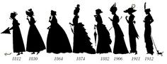 """Changes in women's fashion silhouette in the 19th century. Illustration from """"Costume Design and Illustration""""  (New York 1918) by Ethel Traphagen"""