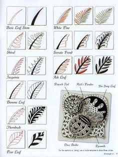 Zentangle pattern tutorials