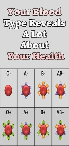 Blood Type B (a higher risk of ulcers, but better metabolism) People that belong to this blood type have a higher risk of developing pancreatic cancer. In addition, they have a higher risk of memory issues, including dementia and Alzheimer's in older years. Furthermore, they are more prone to ulcers and infections, but they have …