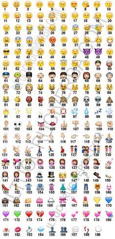 Ecco il significato degli emoticon di Whatsapp. Ecco l'elenco completo con la descrizione, la spiegazione degli emoji