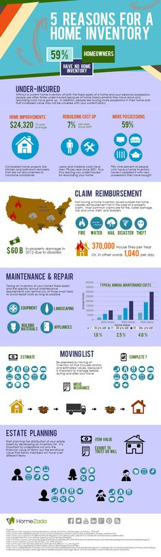 GREAT infographic by our friends at #HomeZada