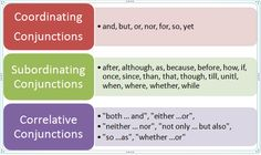 Answers: (cause and effect) linking_words_phrases (linking words) (linking words) Learn English Grammar, English Writing Skills, English Fun, Academic Writing, Writing Words, English Study, Teaching Writing, English Words, Teaching French