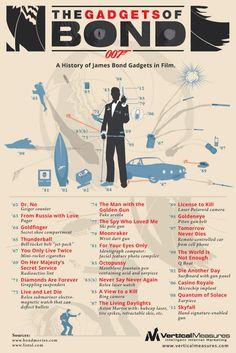 Happy 50th Anniversary, James Bond!