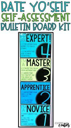 Levels Of Understanding Posters  Student Desks Bulletin Board