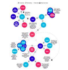 Macro Perspective on the Capital Markets, Economy, Geopolitics, Technology, and Digital Media