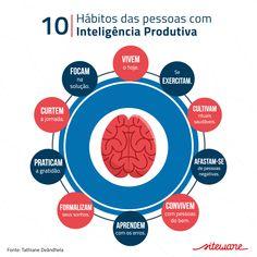 Social Marketing, Marketing Digital, Business Marketing, Job Coaching, Coaching Quotes, Alta Performance, Life Coach Quotes, Practical Life, Good Habits