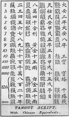 Chinese Pottery Marks Identification - Bing Images