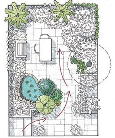courtyard garden An architect shows tricks for making small garden spaces seem larger Small Garden Plans, Small Garden Landscape, Garden Design Plans, Landscape Design Plans, Small Garden Design, Yard Design, Small Garden Layout, Patio Layout, Garden Layouts