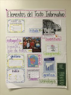Features of Text Dual Language Classroom, Bilingual Classroom, Bilingual Education, Education Logo, Teaching Spanish, Teaching Reading, Spanish Activities, Teaching French, Text Feature Anchor Chart