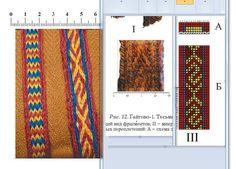 Ladoga-vergleich Inkle Weaving, Card Weaving, Tablet Weaving Patterns, Braids With Weave, Viking Age, Dark Ages, Historical Costume, Loom, Textiles