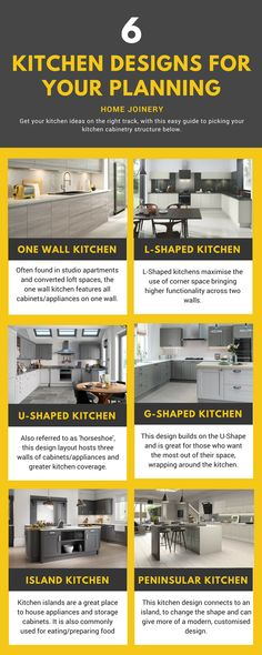 Picking the layout of your kitchen can be a tricky decision. Have a look at 6 of the most popular kitchen layouts with our design infograph. One Wall Kitchen, Kitchen Layouts, L Shaped Kitchen, Loft Spaces, Home Hacks, Joinery, Kitchen Design, Popular, Modern