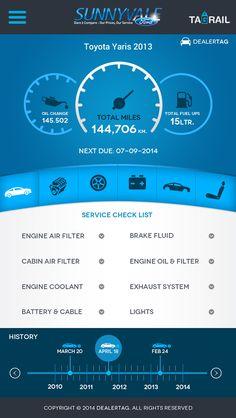 Automotive Dealership app on Behance Car App, Brake Fluid, Oil Change, Oil Filter, Toyota, Behance, Ui Design, Apps, Behavior