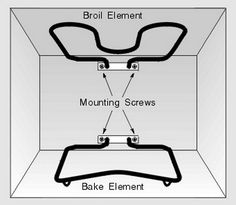 dryer cord wiring diagram electrical wire cords replace oven element instructions oven element is secured to back of oven by 2 screws