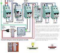 Esquemas eléctricos: Enchufe GSM para control de aparatos de SMS