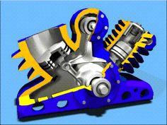 Risultati immagini per motor pendular taurozzi