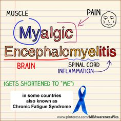 The term Myalgic Encephalomyelitis is best understood when broken down into pieces. Repin this picture to let others know too.  More here: www.MEAwarenessPics.blogspot.com