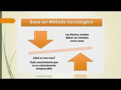 Reglas del método sociológico de Émile Durkheim - YouTube