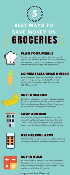 These are the best tips to save money on your grocery bill!  I used them and was able to save money on food for my family and stay under our grocery budget!