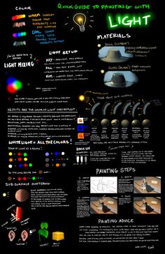 Guide to Painting with Light by raingardenart