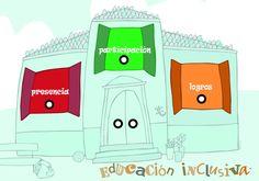 Centros inclunovadores by @coralelizondo - ThingLink
