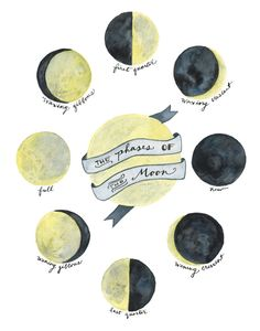 You Doll Art & Calligraphy | Phases of the Moon, Watercolor
