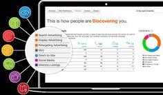 Digital Marketing for Local Business ReachLocal
