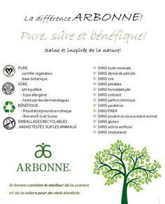 Résultats de recherche d'images pour « arbonne francais image » Images, Passion, French, Business, Board, Google, Arbonne Business, Mineral Oil, Rural Area