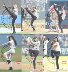 SNSD Yoona definitely looks the most professional there / Sunny, Yuri, SeoHyun, Tiffany, Jessica and YoonA First Pitch