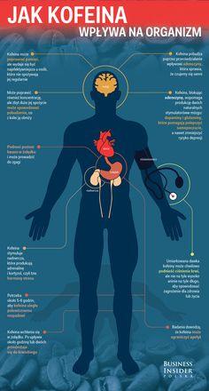 Kofeina - wpływ na organizm Good Advice, Food Dishes, Healthy Lifestyle, Life Hacks, Infographic, Medicine, Health Fitness, Food And Drink, Knowledge
