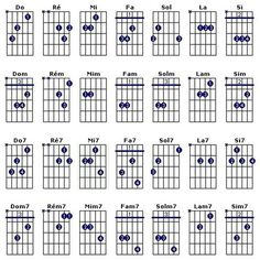 partition guitare debutant a imprimer Jazz Guitar Chords, Guitar Chords Beginner, Guitar Chord Chart, Bass Guitar Lessons, Guitar For Beginners, Guitar Tips, Music Guitar, Music Lessons, Playing Guitar
