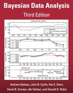 Website for BDA3 book on bayesian analysis