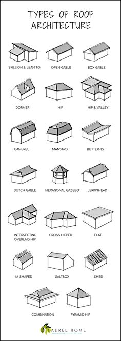 But, WHY is it Bad Architecture? I'll Tell You Why. But, WHY is it Bad Architecture? I& Tell You Why. & Laurel Home The post But, WHY is it Bad Architecture? I'll Tell You Why. appeared first on Farah& Secret World. Danish Architecture, Interior Architecture Drawing, Architecture Drawing Sketchbooks, Water Architecture, Architecture Concept Drawings, Architecture Design, Conceptual Architecture, Types Of Architecture, Building Architecture
